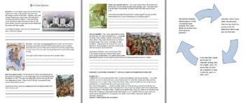 Ancient India Unit - Bundle of 25 Lessons