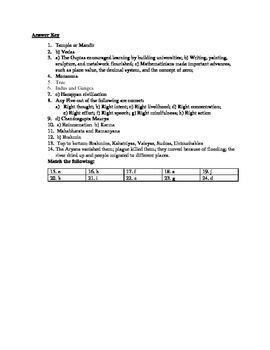 Ancient India Unit Test - Grade 6