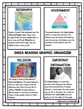 Ancient India Worksheet: Geography, Religion, Government (CCLS)