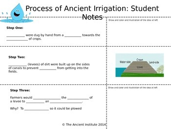 Ancient Irrigation PowerPoint & Guided Student Notes