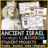 Ancient Israel Google Classroom Student Projects