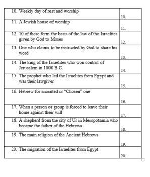 Ancient Israelite Kingdom History Vocabulary Quiz and Word List