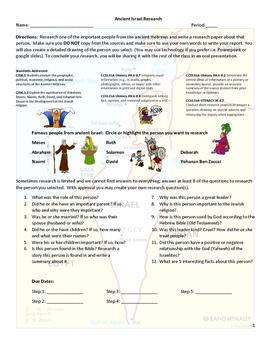 Common Core ELA & Social Studies Ancient Israelite or Hebrew Research Project
