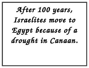 Ancient Israelites timeline activity