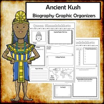 Ancient Kush Biography Research Graphic Organizers Bundle