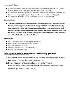 Ancient Law Codes Worksheet