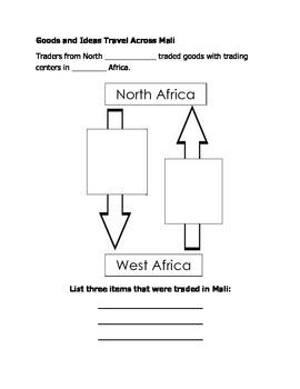 Ancient Mali Interactive Notes