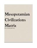 Ancient Mesopotamia Civilizations Chart