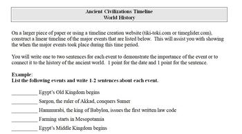 Ancient Mesopotamia, Egypt, and the Middle East Timeline Project