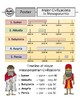 Ancient Mesopotamia Major Civilizations Timeline Poster