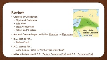 Ancient Mesopotamia PPT