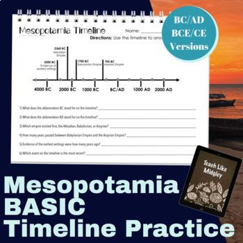 Ancient Mesopotamia BASIC - Timeline Practice