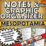Mesopotamia Two Page Cloze Notes & Graphic Organize and Go