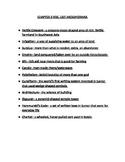 Ancient Mesopotamia Vocabulary List