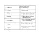 Ancient Mesopotamia Vocabulary Quiz