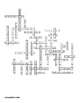 Ancient Middle East and Egypt Crossword for World History
