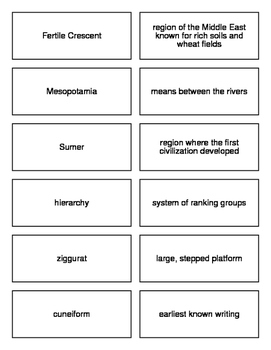 Ancient Middle East and Egypt Flash Cards for World History