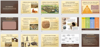 Ancient Middle East and Egypt World History Unit