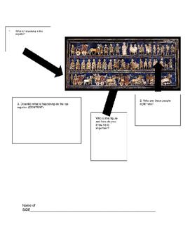 AP ART HISTORY: Ancient Near East - Khan Academy Study Guides