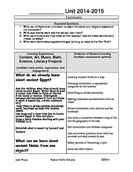 Ancient Nubia Curriculum for 3rd/4th grade
