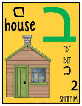 Hebrew Aleph Bet Posters