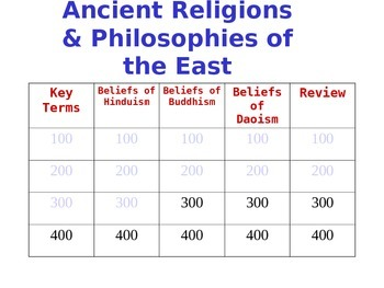 Ancient Philosophies Review Jeopardy PP