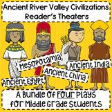 Early Civilizations (Egypt, Mesopotamia, China, India) Rea