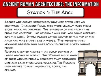 Ancient Roman Architecture and  Engineering Station Activities