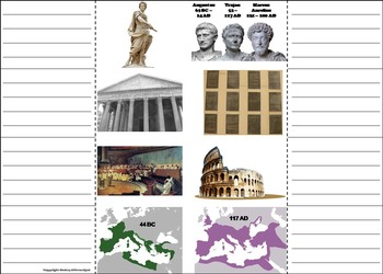 Ancient Rome/ Roman Empire Unit Activity (Julius Caesar, Consuls, Senate etc)