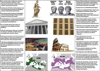 Ancient Rome Activity (Julius Caesar, Consuls, Senate etc)