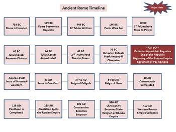 Ancient Rome: Ancient Rome Unit