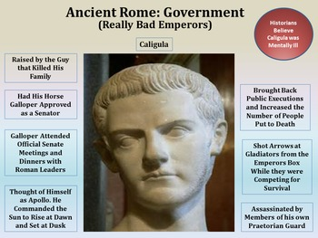 Ancient Rome Unit & Resource Bundle PowerPoint