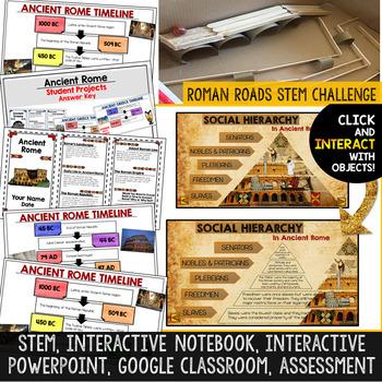 Ancient Rome Activities Resource Bundle