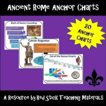 Ancient Rome Anchor Charts