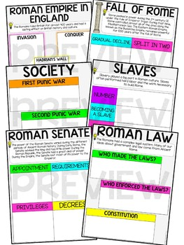 Ancient Rome Digital Interactive Notebook for Google Drive