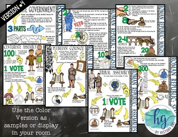 Ancient Rome Doodle Notes Set 3 for Government during the Roman Republic