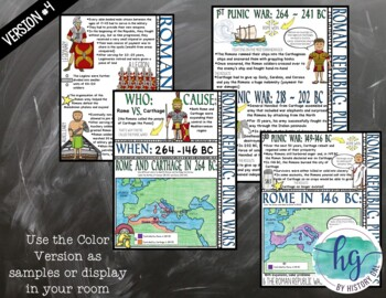 Ancient Rome Doodle Notes Set 4 for the Roman Army and Punic Wars