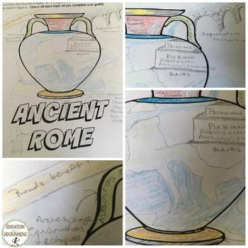 Ancient Rome Graffiti Activity EDITABLE