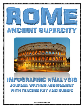 Ancient Rome - Infographic Analysis (Internet Activity) and Journal Assignment