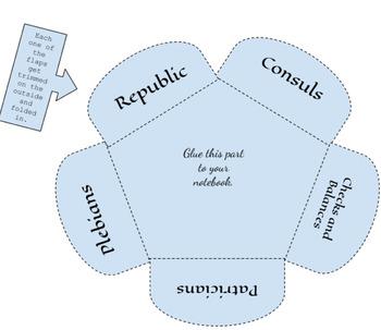 Ancient Rome Interactive Foldables