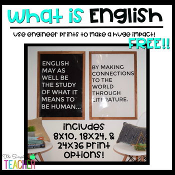 Middle or High School What is English Set of Posters