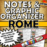 Ancient Rome Cloze Notes and Graphic Organizer and Google