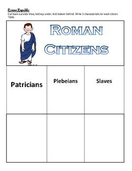 Ancient Rome PBL