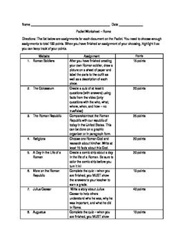 Ancient Rome Padlet and Worksheet