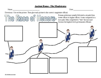 Ancient Rome Race of Honors