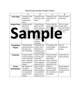 Ancient Rome Social Studies Project Rubric