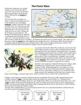 Ancient Rome The Punic Wars