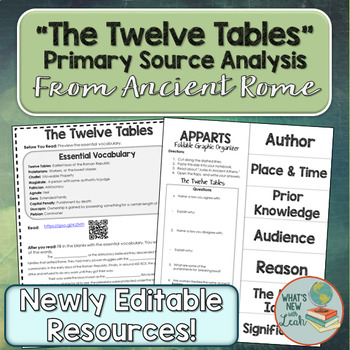 Ancient Rome Twelve Tables Primary Source Analysis