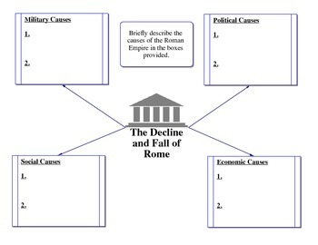 Ancient Rome Unit - Projects and Activities