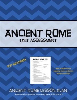 Ancient Rome - Unit Test